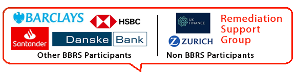 Other Banks logo